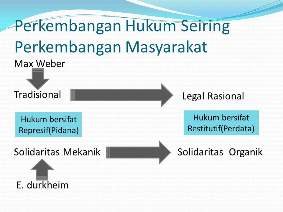Perkembangan Hukum Seiring Perkembangan Masyarakat Max Weber Tradisional Legal Rasional E. durkheim Solidaritas MekanikSolidaritas Organik Hukum bersi