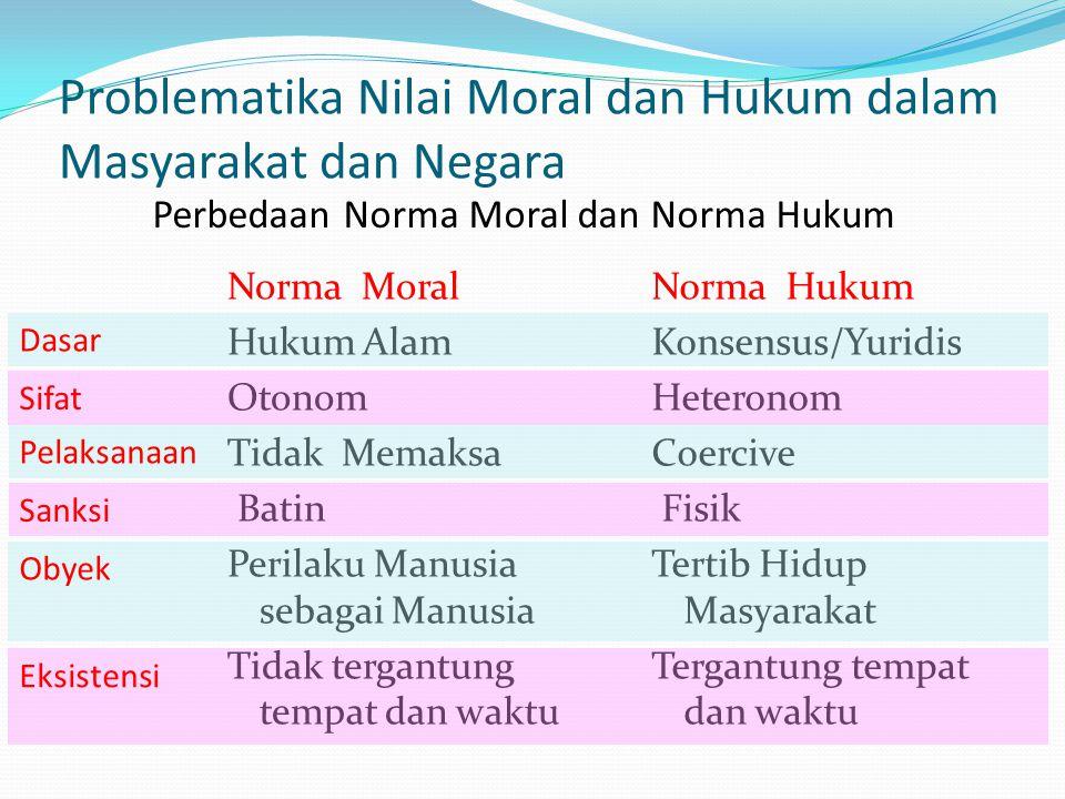 Problematika Nilai Moral dan Hukum dalam Masyarakat dan Negara Perbedaan Norma Moral dan Norma Hukum Norma Moral Hukum Alam Otonom Tidak Memaksa Batin