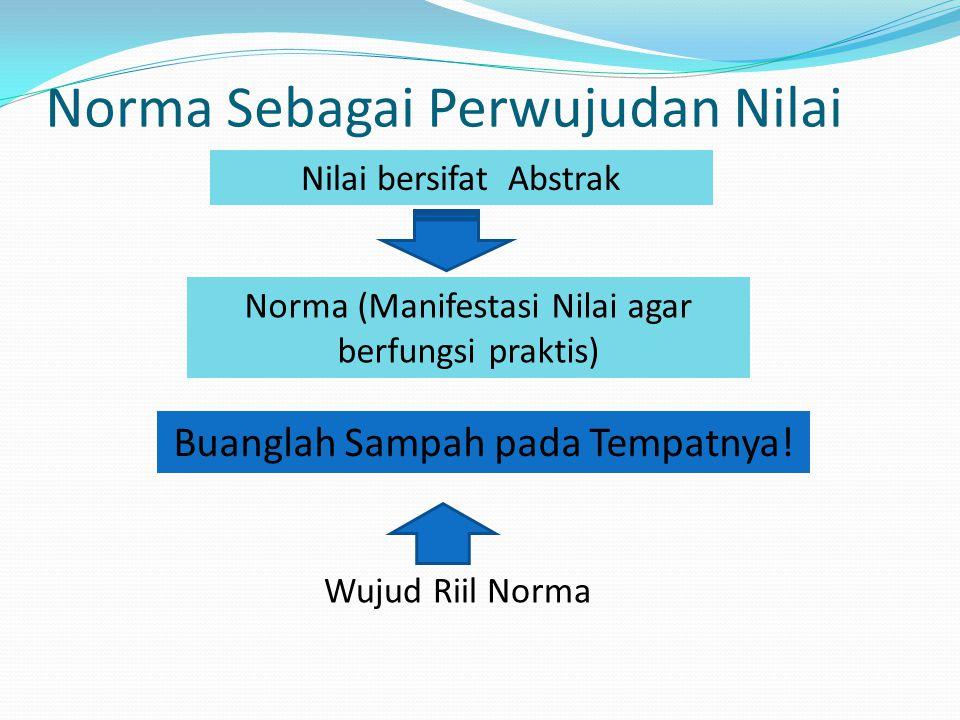 Norma dan Sanksi Norma  panduan.