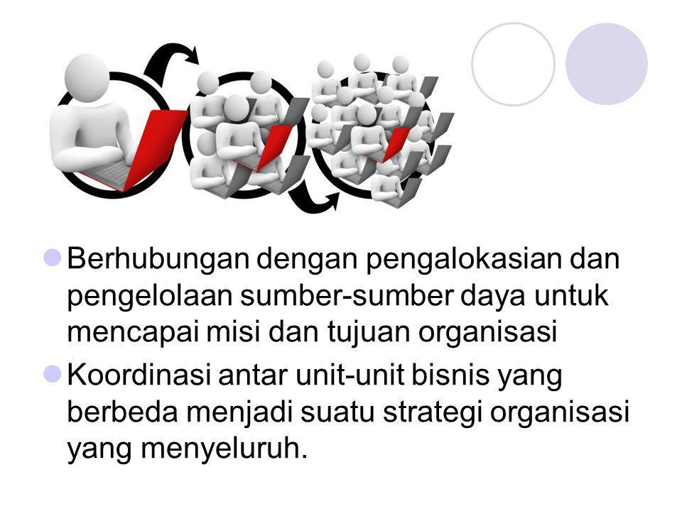 Berhubungan dengan pengalokasian dan pengelolaan sumber-sumber daya untuk mencapai misi dan tujuan organisasi Koordinasi antar unit-unit bisnis yang berbeda menjadi suatu strategi organisasi yang menyeluruh.