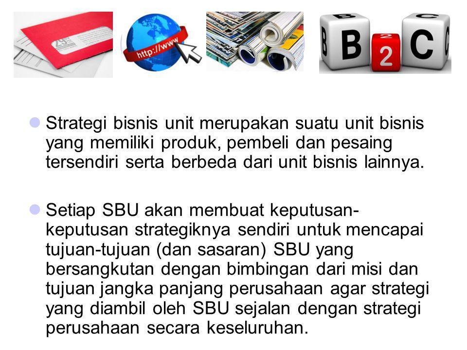 Strategi bisnis unit merupakan suatu unit bisnis yang memiliki produk, pembeli dan pesaing tersendiri serta berbeda dari unit bisnis lainnya. Setiap S