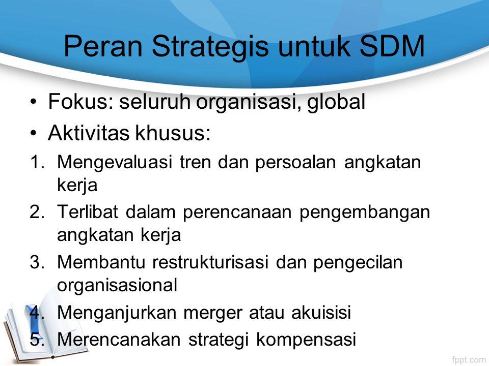 Peran Strategis untuk SDM Fokus: seluruh organisasi, global Aktivitas khusus: 1.Mengevaluasi tren dan persoalan angkatan kerja 2.Terlibat dalam perenc