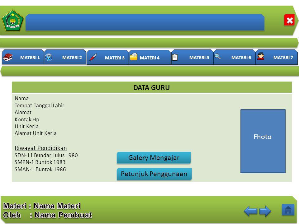 MATERI 3 MATERI 4 MATERI 1 MATERI 2 MATERI 5 MATERI 6 MATERI 7 DATA GURU Nama Tempat Tanggal Lahir Alamat Kontak Hp Unit Kerja Alamat Unit Kerja Riway