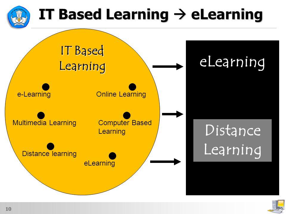 IT Based Learning  eLearning 10 IT Based Learning Distance learningeLearningMultimedia LearningComputer Based Learning e-LearningOnline Learning eLea