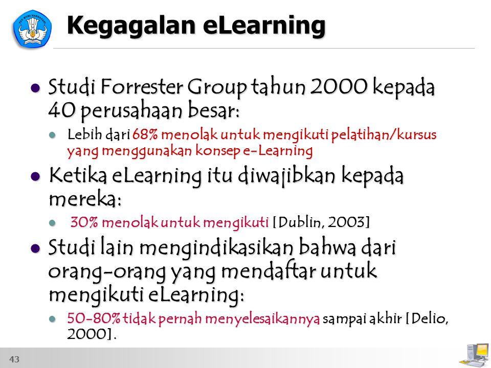 Kegagalan eLearning Studi Forrester Group tahun 2000 kepada 40 perusahaan besar: Studi Forrester Group tahun 2000 kepada 40 perusahaan besar: Lebih da