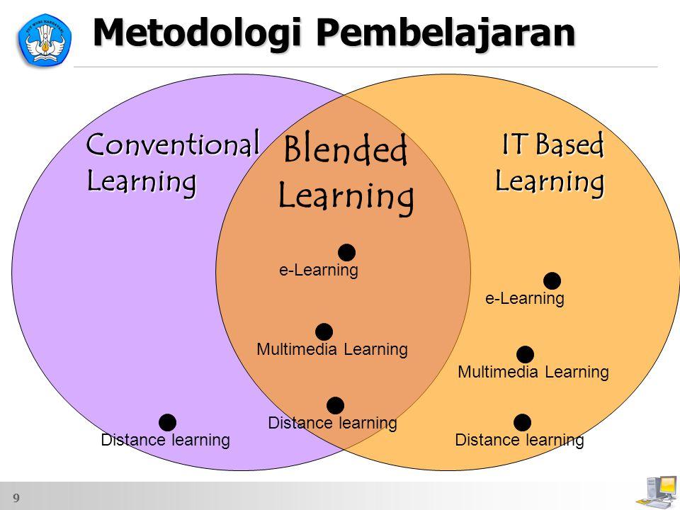 Keuntungan eLearning -2- Menjangkau wilayah geografis yang lebih luas Menjangkau wilayah geografis yang lebih luas Melatih pembelajar lebih mandiri dalam mendapatkan ilmu pengetahuan Melatih pembelajar lebih mandiri dalam mendapatkan ilmu pengetahuan Percepatan program pelatihan dan sertifikasi dengan e-Learning, yang berujung ke peningkatkan daya saing SDM Percepatan program pelatihan dan sertifikasi dengan e-Learning, yang berujung ke peningkatkan daya saing SDM 40