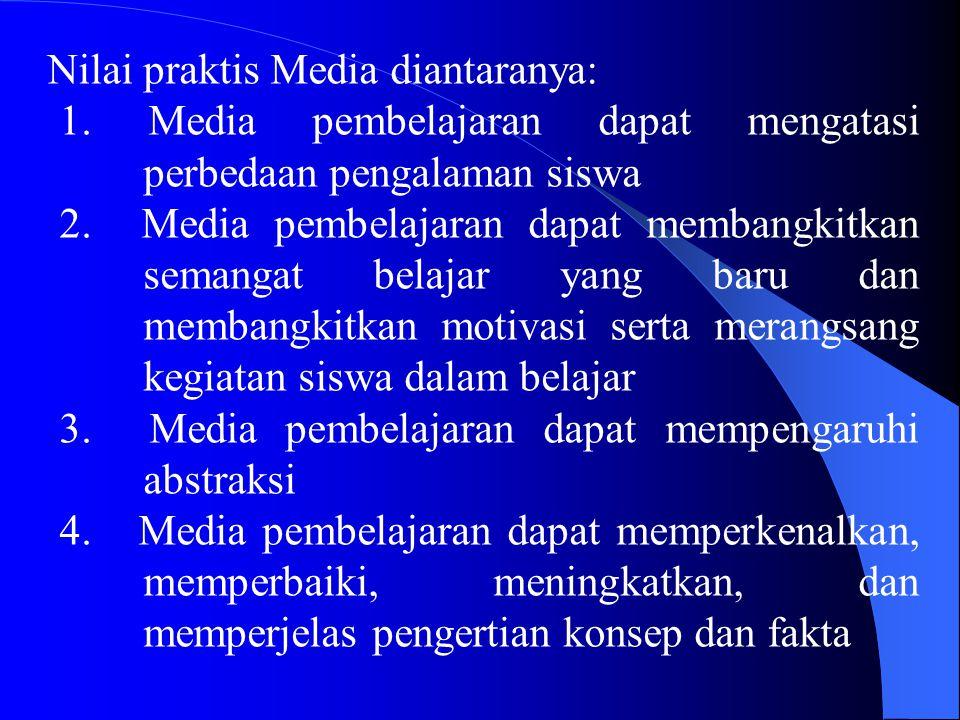 5.Media dapat membantu mengatasi keterbatasan indera manusia.