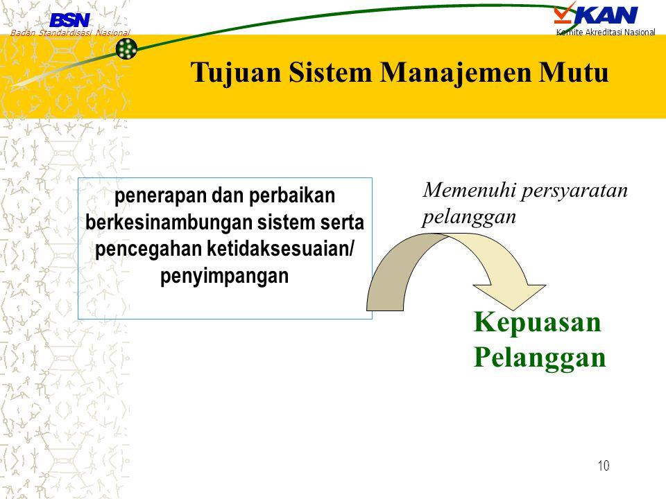 Badan Standardisasi Nasional Komite Akreditasi Nasional 10 penerapan dan perbaikan berkesinambungan sistem serta pencegahan ketidaksesuaian/ penyimpan