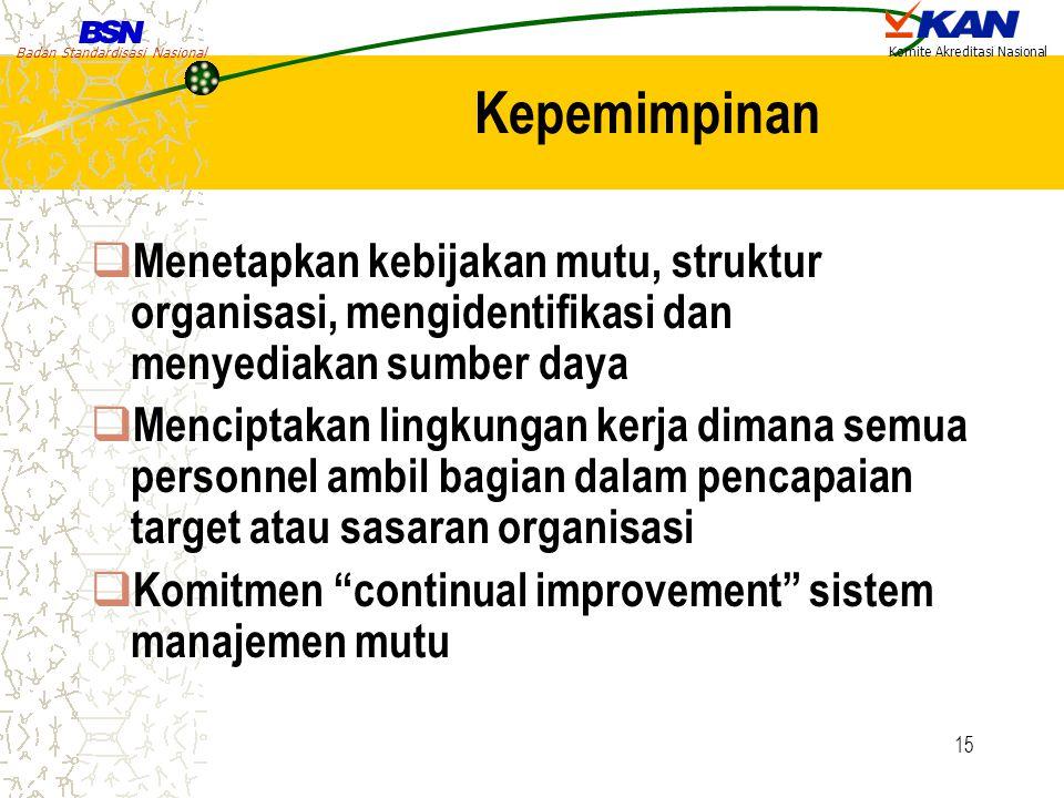 Badan Standardisasi Nasional Komite Akreditasi Nasional 15 Kepemimpinan  Menetapkan kebijakan mutu, struktur organisasi, mengidentifikasi dan menyedi