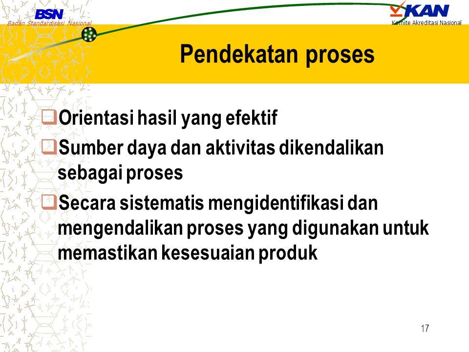Badan Standardisasi Nasional Komite Akreditasi Nasional 17 Pendekatan proses  Orientasi hasil yang efektif  Sumber daya dan aktivitas dikendalikan s