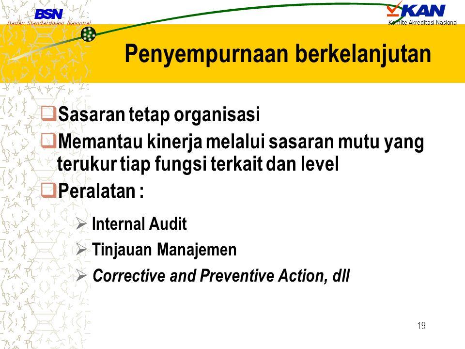 Badan Standardisasi Nasional Komite Akreditasi Nasional 19 Penyempurnaan berkelanjutan  Sasaran tetap organisasi  Memantau kinerja melalui sasaran m