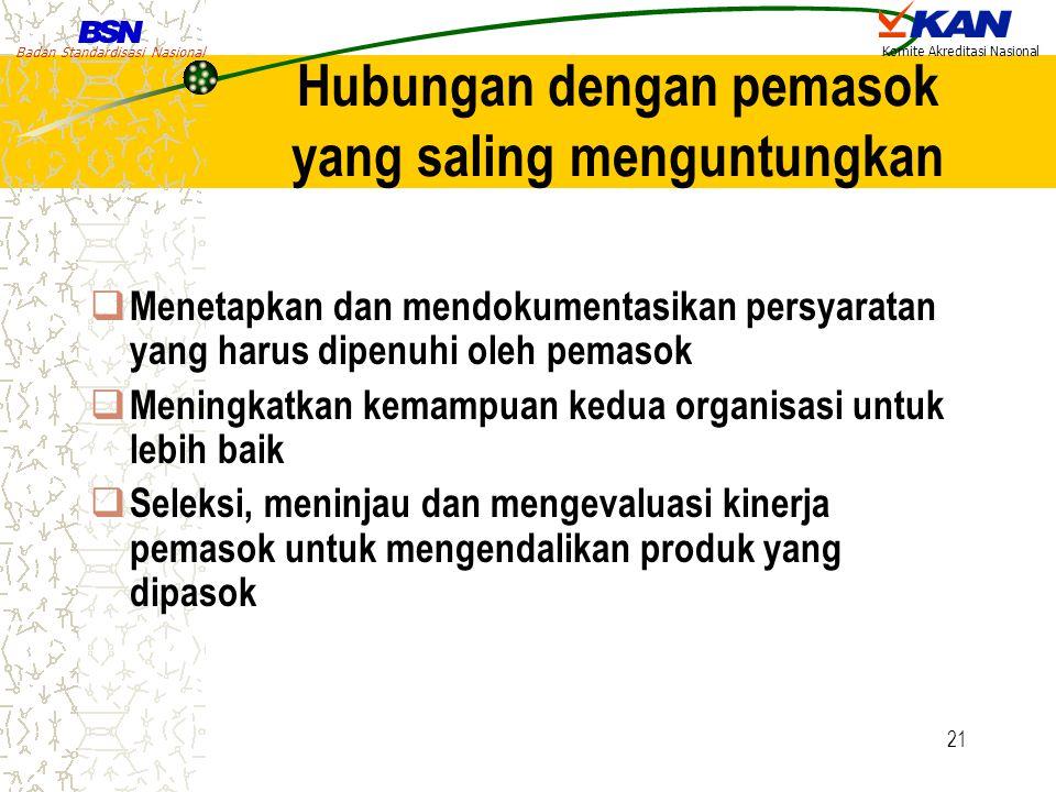 Badan Standardisasi Nasional Komite Akreditasi Nasional 21 Hubungan dengan pemasok yang saling menguntungkan  Menetapkan dan mendokumentasikan persya