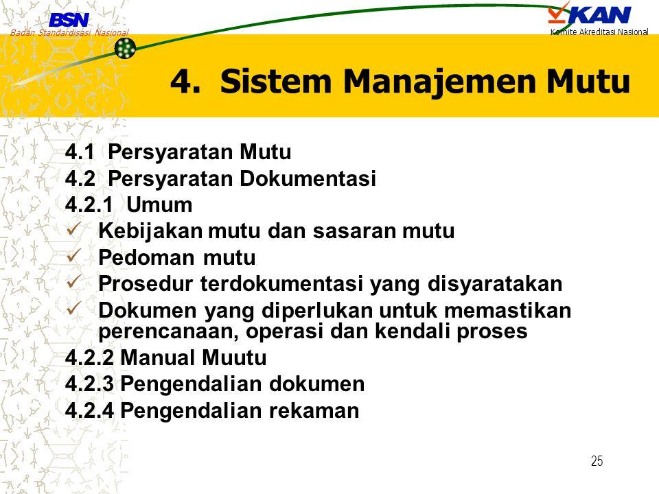 Badan Standardisasi Nasional Komite Akreditasi Nasional 25 4. Sistem Manajemen Mutu 4.1 Persyaratan Mutu 4.2 Persyaratan Dokumentasi 4.2.1 Umum Kebija