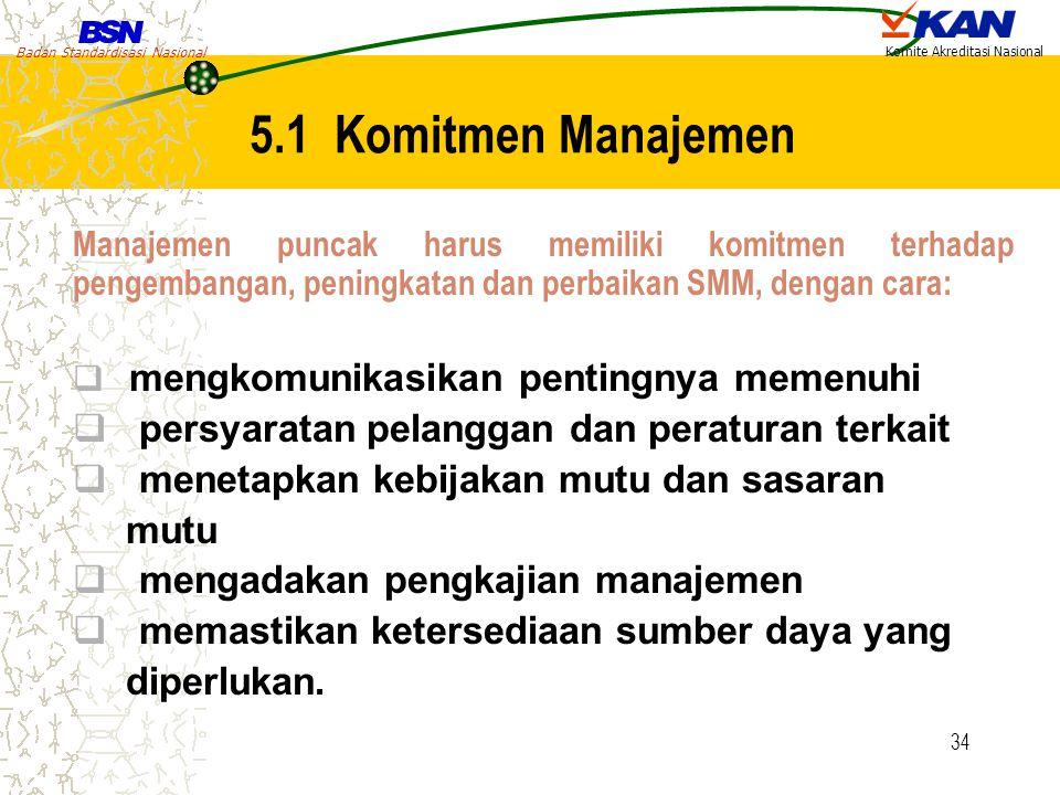 Badan Standardisasi Nasional Komite Akreditasi Nasional 34 5.1 Komitmen Manajemen Manajemen puncak harus memiliki komitmen terhadap pengembangan, peni