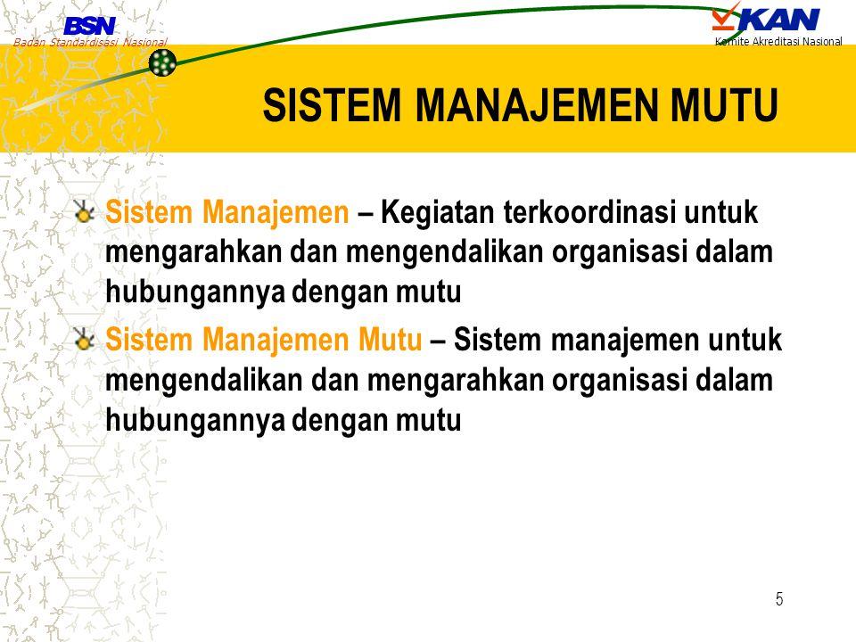 Badan Standardisasi Nasional Komite Akreditasi Nasional 5 SISTEM MANAJEMEN MUTU Sistem Manajemen – Kegiatan terkoordinasi untuk mengarahkan dan mengen