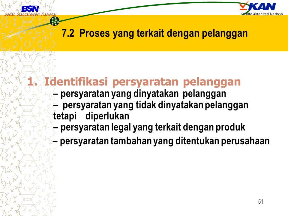 Badan Standardisasi Nasional Komite Akreditasi Nasional 51 7.2 Proses yang terkait dengan pelanggan 1. Identifikasi persyaratan pelanggan – persyarata