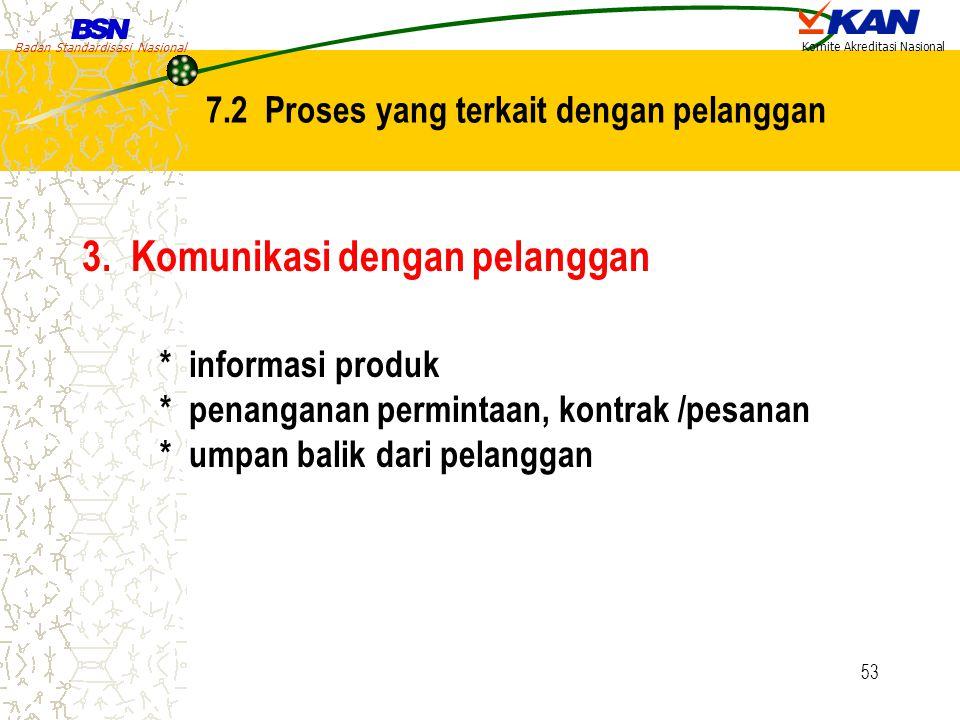 Badan Standardisasi Nasional Komite Akreditasi Nasional 53 3. Komunikasi dengan pelanggan * informasi produk * penanganan permintaan, kontrak /pesanan