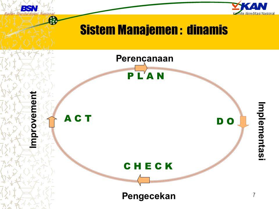 Badan Standardisasi Nasional Komite Akreditasi Nasional 7 P L A N D O C H E C K A C T Sistem Manajemen : dinamis Perencanaan Implementasi Pengecekan I