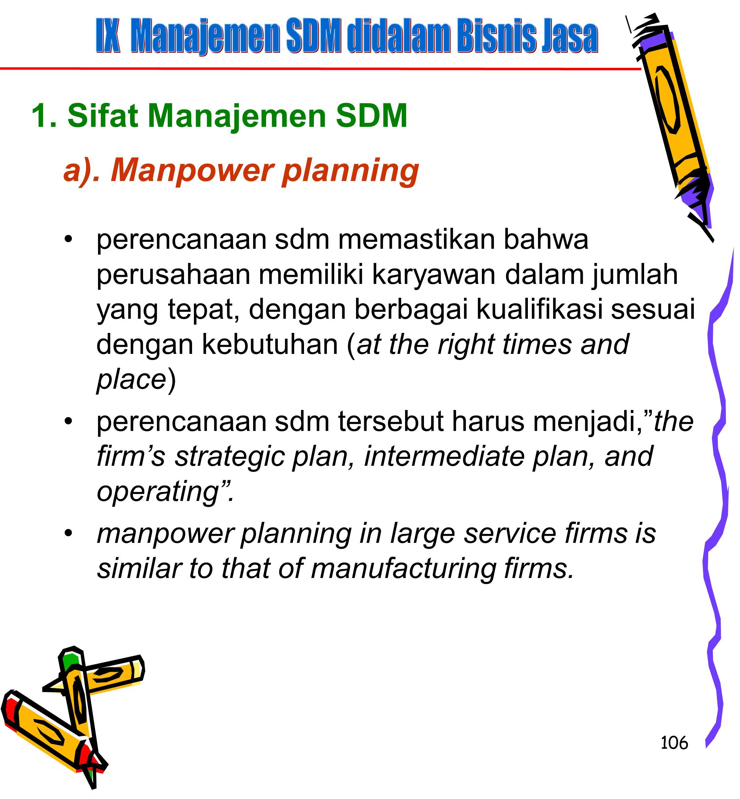 106 perencanaan sdm memastikan bahwa perusahaan memiliki karyawan dalam jumlah yang tepat, dengan berbagai kualifikasi sesuai dengan kebutuhan (at the right times and place) perencanaan sdm tersebut harus menjadi, the firm's strategic plan, intermediate plan, and operating .