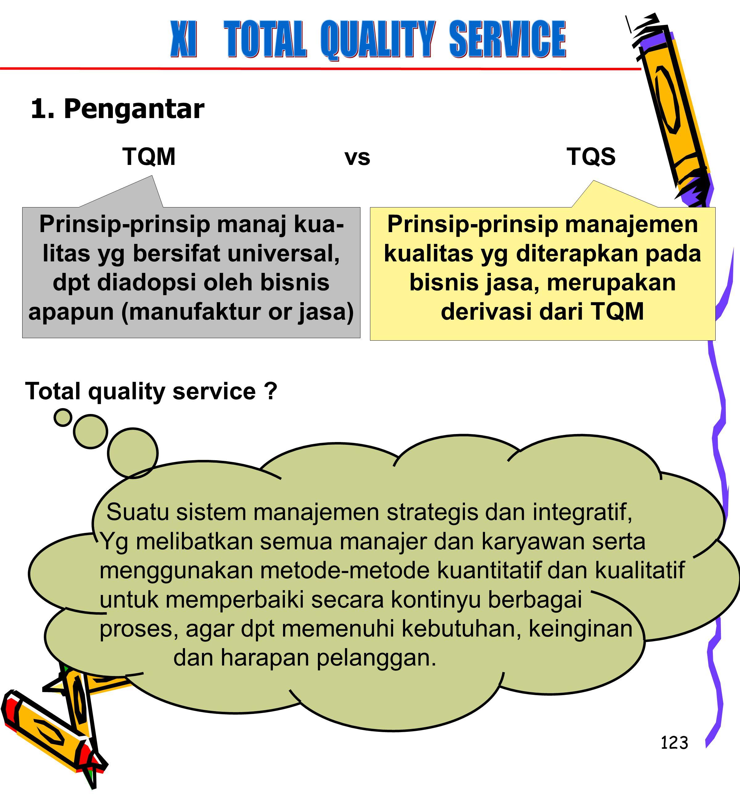 123 TQMvsTQS Prinsip-prinsip manaj kua- litas yg bersifat universal, dpt diadopsi oleh bisnis apapun (manufaktur or jasa) Prinsip-prinsip manajemen kualitas yg diterapkan pada bisnis jasa, merupakan derivasi dari TQM 1.