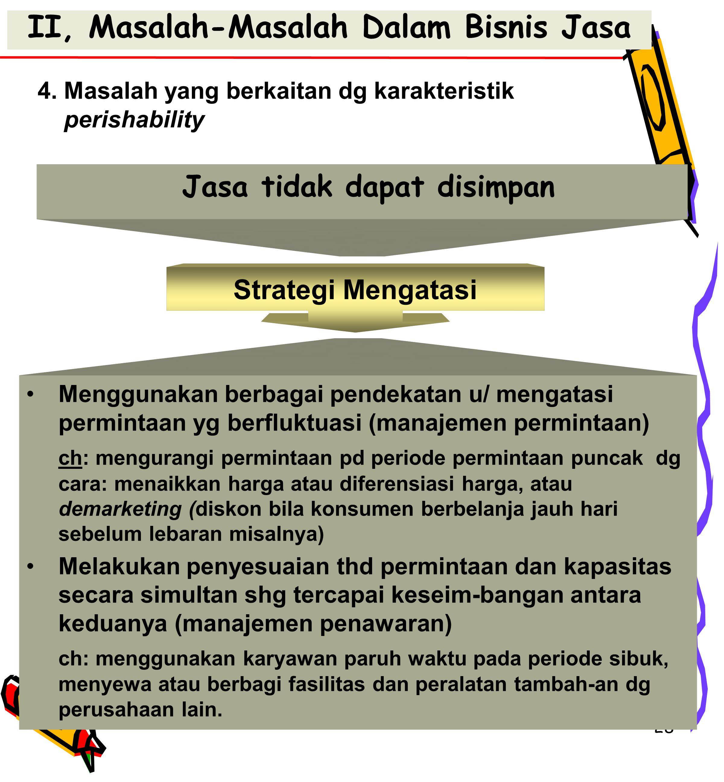 28 II, Masalah-Masalah Dalam Bisnis Jasa Jasa tidak dapat disimpan 4.