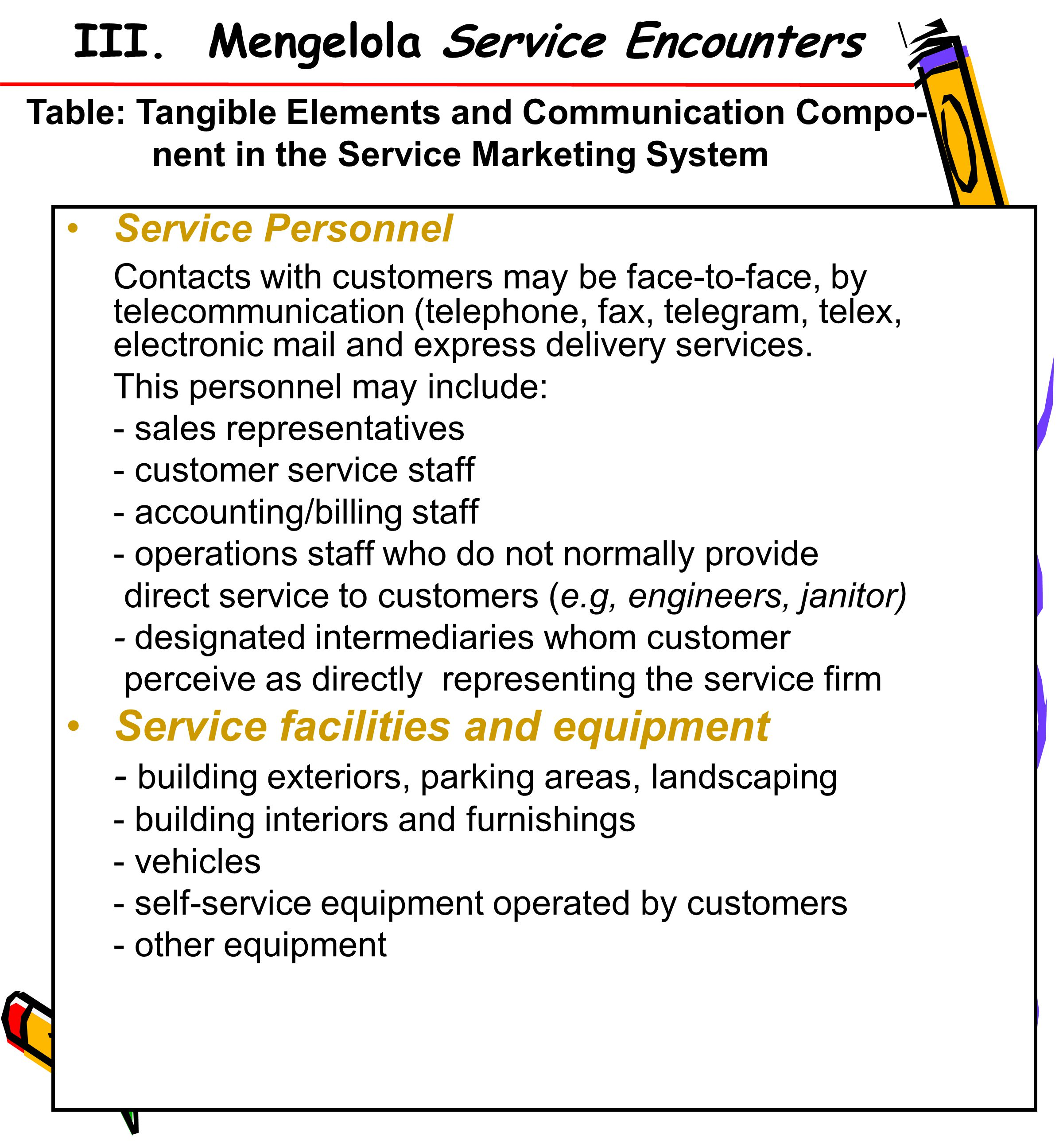 37 III. Mengelola Service Encounters Service Personnel Contacts with customers may be face-to-face, by telecommunication (telephone, fax, telegram, te