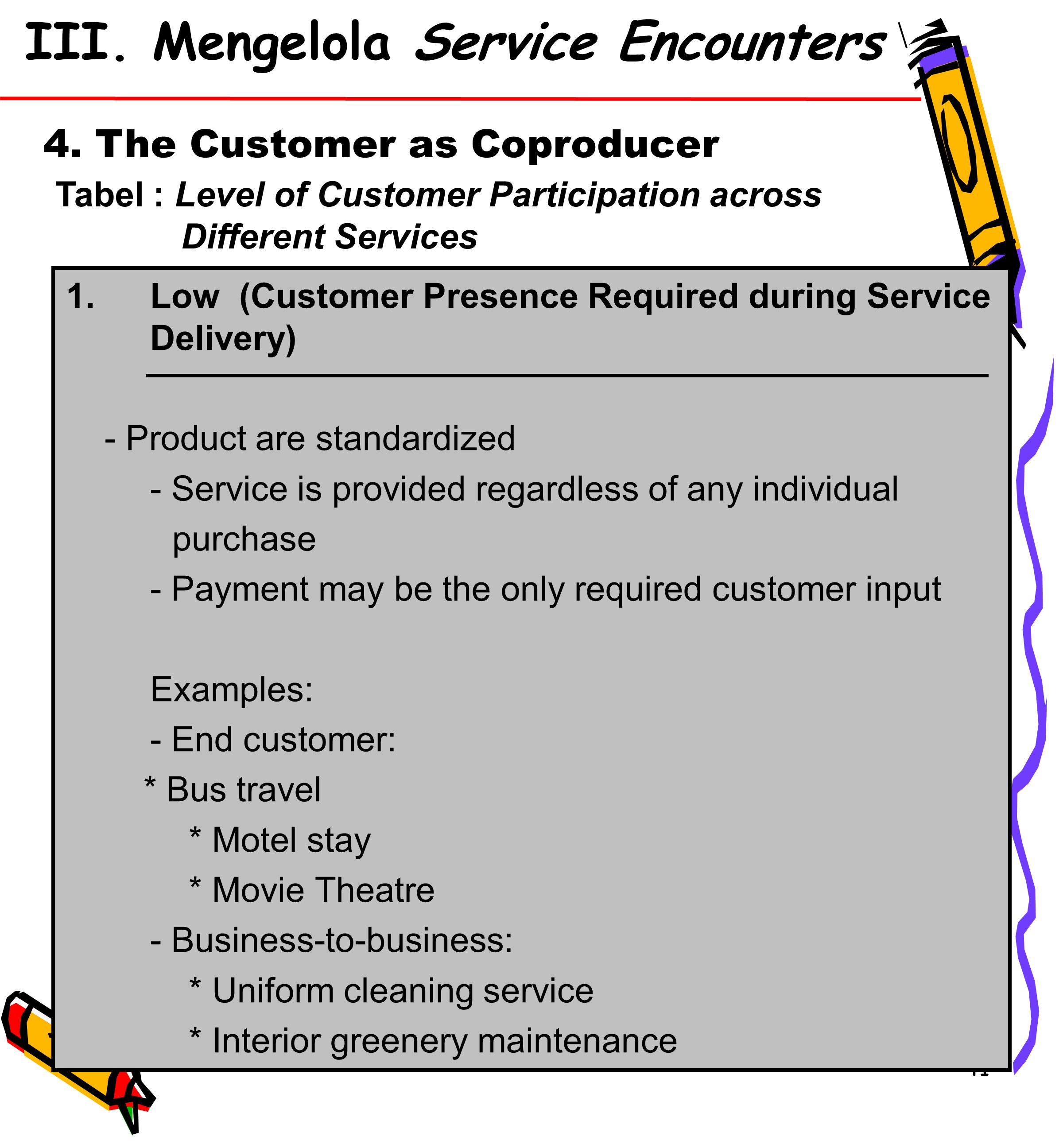 41 III. Mengelola Service Encounters 1.Low (Customer Presence Required during Service Delivery) - Product are standardized - Service is provided regar