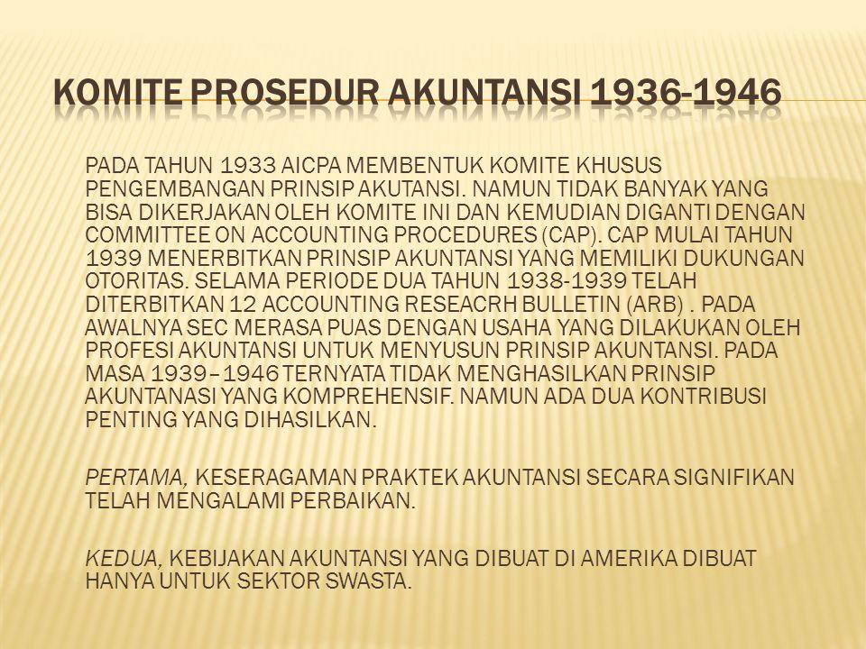 PADA TAHUN 1933 AICPA MEMBENTUK KOMITE KHUSUS PENGEMBANGAN PRINSIP AKUTANSI.