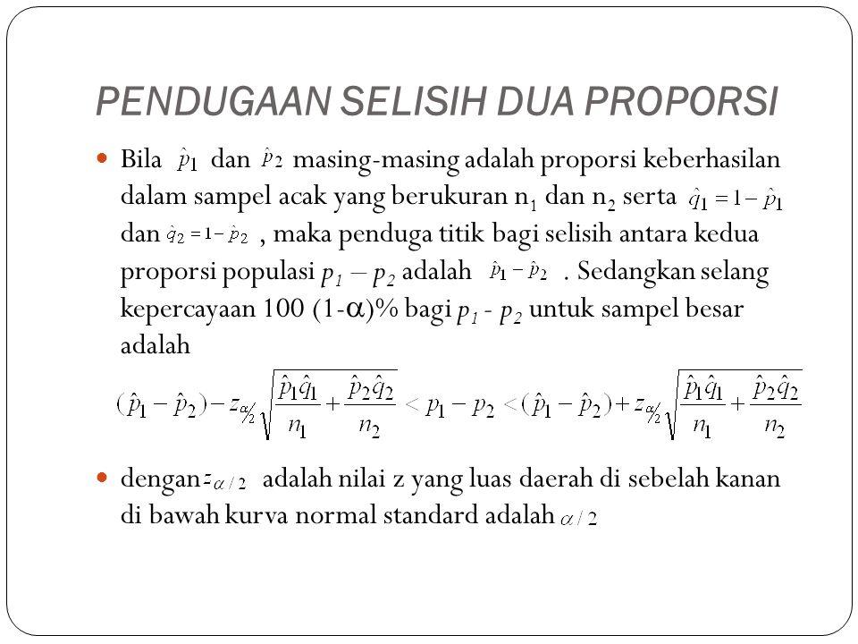 PENDUGAAN SELISIH DUA PROPORSI Bila dan masing-masing adalah proporsi keberhasilan dalam sampel acak yang berukuran n 1 dan n 2 serta dan, maka pendug