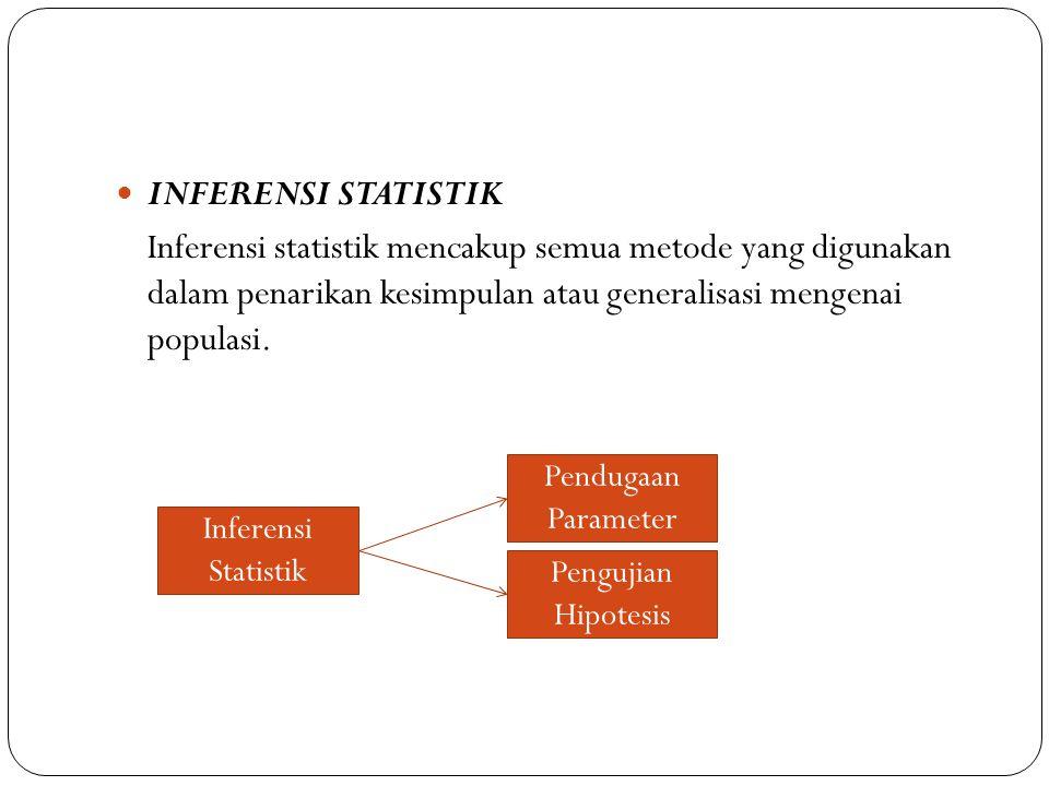 INFERENSI STATISTIK Inferensi statistik mencakup semua metode yang digunakan dalam penarikan kesimpulan atau generalisasi mengenai populasi. Inferensi