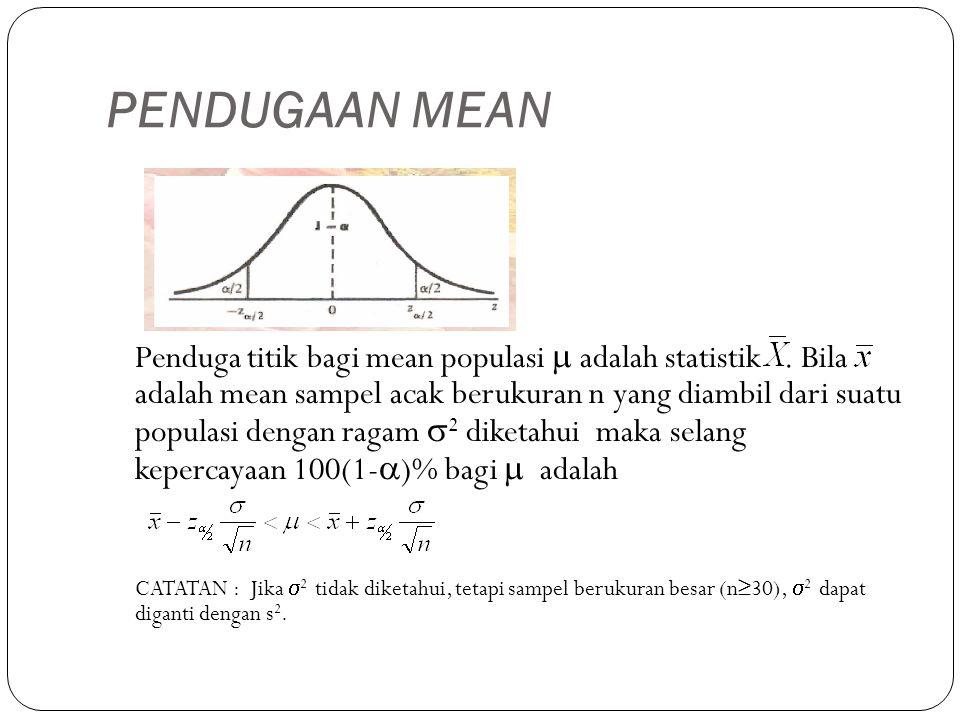 PENDUGAAN MEAN Penduga titik bagi mean populasi  adalah statistik. Bila adalah mean sampel acak berukuran n yang diambil dari suatu populasi dengan r