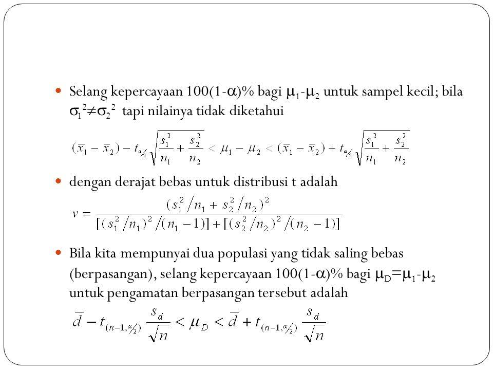 Selang kepercayaan 100(1-  )% bagi  1 -  2 untuk sampel kecil; bila  1 2  2 2 tapi nilainya tidak diketahui dengan derajat bebas untuk distribus