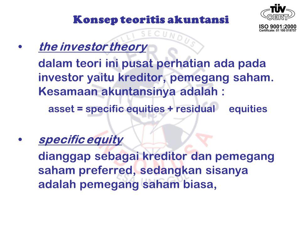 residual equity theory yang menjadi sorotan dalam konsep ini adalah residual equity atau pemegang saham biasa saja, pemegang saham biasa dianggap sebagai pihak luar yang diperlakukan sebagai keditur.