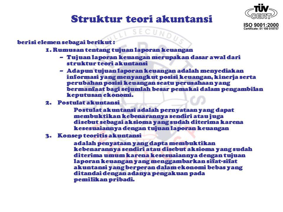 Hirarki Struktur Teori Akuntansi Elemen tersebut digambarkan dalam hirarki berikut ini Tujuan Laporan Keu Standar Akt Postulat Akt Prinsip Dasar Akt Konsep Teoritis Akt