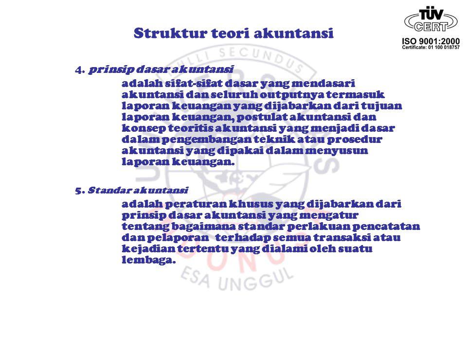 Struktur teori akuntansi berisi elemen sebagai berikut : 1.