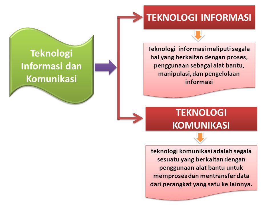 Teknologi Informasi dan Komunikasi TEKNOLOGI INFORMASI Teknologi informasi meliputi segala hal yang berkaitan dengan proses, penggunaan sebagai alat bantu, manipulasi, dan pengelolaan informasi TEKNOLOGI KOMUNIKASI teknologi komunikasi adalah segala sesuatu yang berkaitan dengan penggunaan alat bantu untuk memproses dan mentransfer data dari perangkat yang satu ke lainnya.