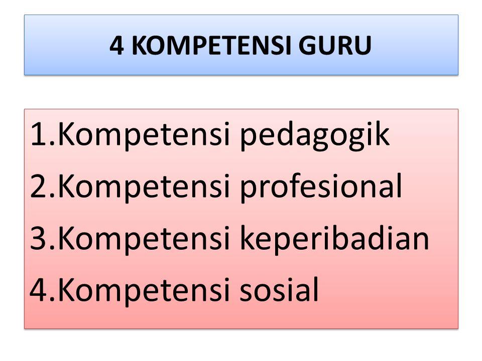 4 KOMPETENSI GURU 1.Kompetensi pedagogik 2.Kompetensi profesional 3.Kompetensi keperibadian 4.Kompetensi sosial 1.Kompetensi pedagogik 2.Kompetensi profesional 3.Kompetensi keperibadian 4.Kompetensi sosial