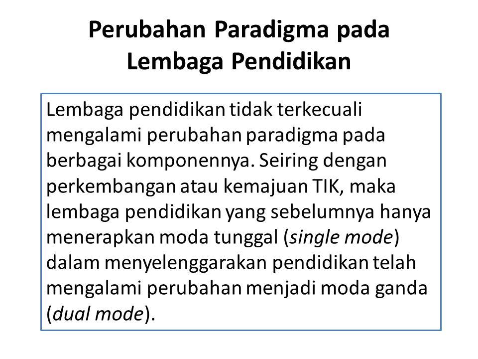 Perubahan Paradigma pada Lembaga Pendidikan Lembaga pendidikan tidak terkecuali mengalami perubahan paradigma pada berbagai komponennya.