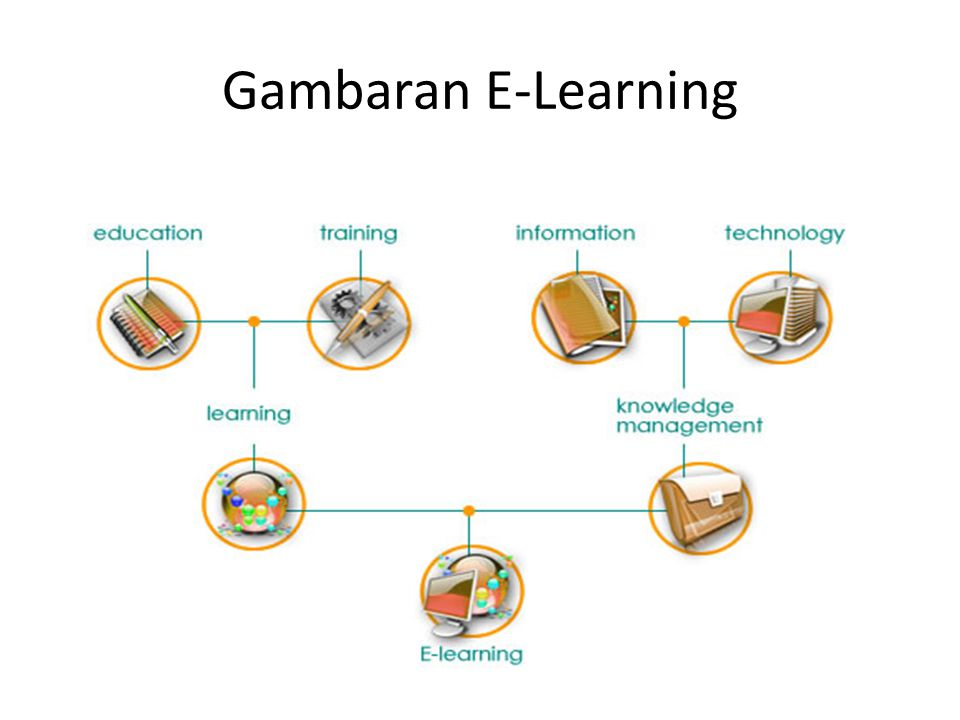 Gambaran E-Learning