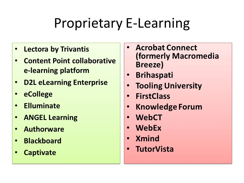 Proprietary E-Learning Lectora by Trivantis Content Point collaborative e-learning platform D2L eLearning Enterprise eCollege Elluminate ANGEL Learning Authorware Blackboard Captivate Lectora by Trivantis Content Point collaborative e-learning platform D2L eLearning Enterprise eCollege Elluminate ANGEL Learning Authorware Blackboard Captivate Acrobat Connect (formerly Macromedia Breeze) Brihaspati Tooling University FirstClass Knowledge Forum WebCT WebEx Xmind TutorVista Acrobat Connect (formerly Macromedia Breeze) Brihaspati Tooling University FirstClass Knowledge Forum WebCT WebEx Xmind TutorVista