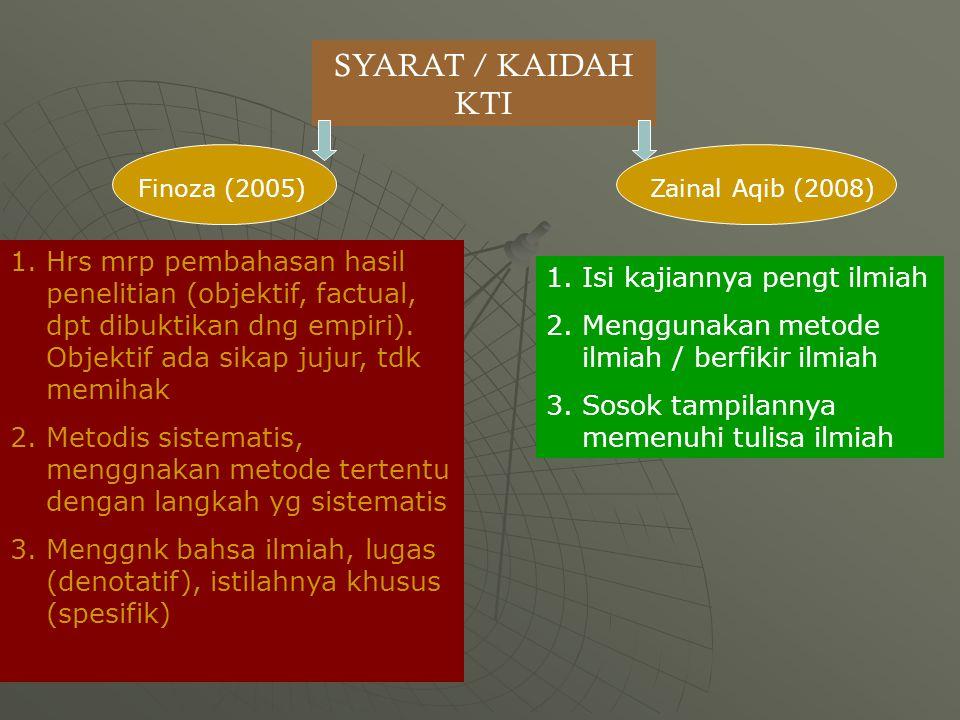 SYARAT / KAIDAH KTI Finoza (2005) 1.Hrs mrp pembahasan hasil penelitian (objektif, factual, dpt dibuktikan dng empiri). Objektif ada sikap jujur, tdk