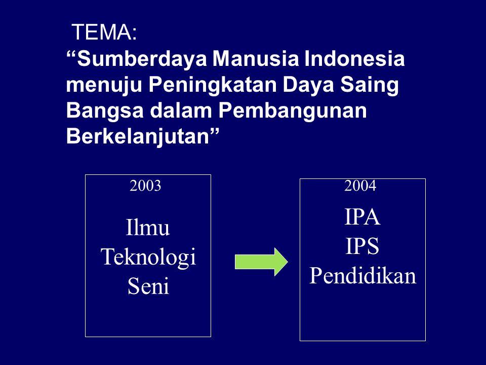 TEMA: Sumberdaya Manusia Indonesia menuju Peningkatan Daya Saing Bangsa dalam Pembangunan Berkelanjutan Ilmu Teknologi Seni IPA IPS Pendidikan 20032004