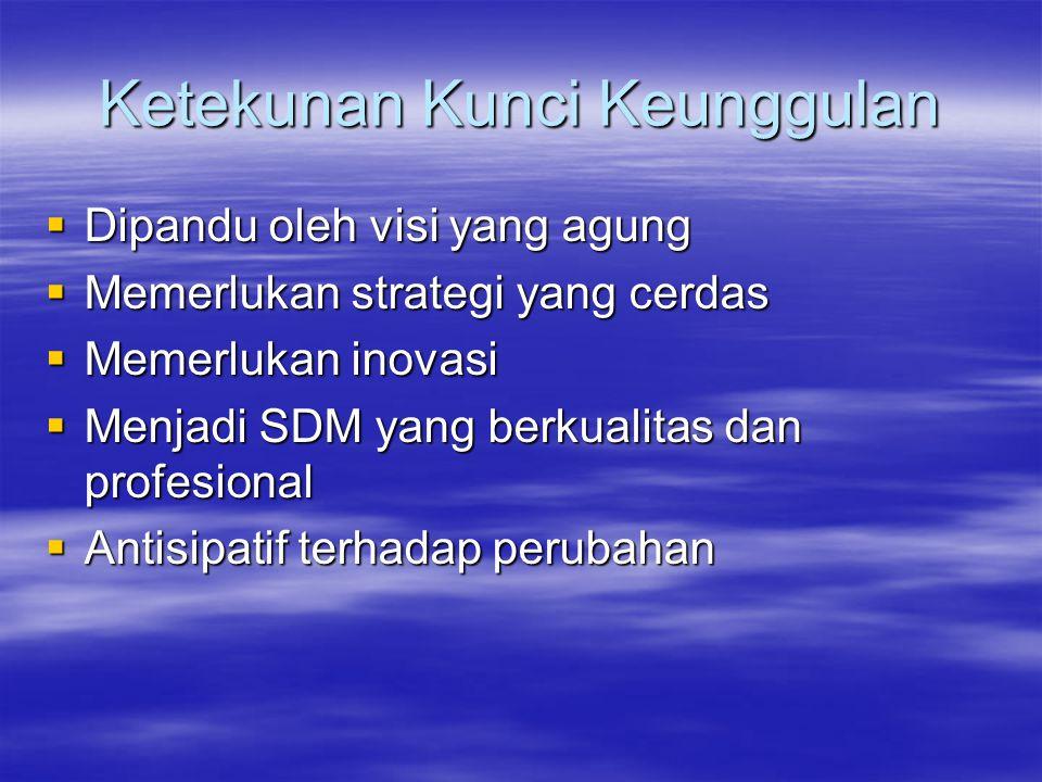 Ketekunan Kunci Keunggulan  Dipandu oleh visi yang agung  Memerlukan strategi yang cerdas  Memerlukan inovasi  Menjadi SDM yang berkualitas dan profesional  Antisipatif terhadap perubahan