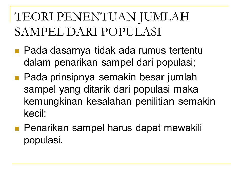 TEORI PENENTUAN JUMLAH SAMPEL DARI POPULASI Pada dasarnya tidak ada rumus tertentu dalam penarikan sampel dari populasi; Pada prinsipnya semakin besar