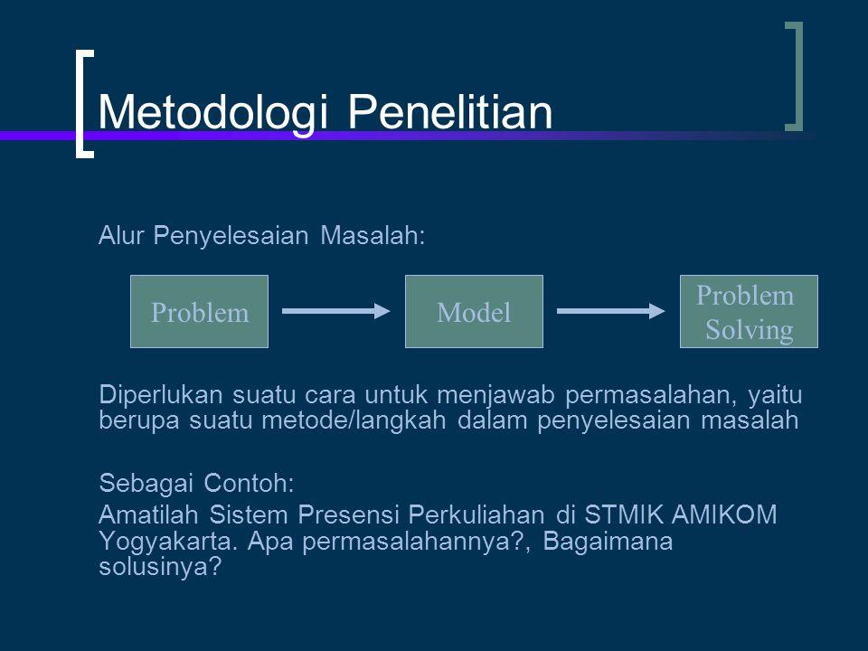 Metodologi Penelitian Metodologi Penelitian adalah langkah-langkah/metode yang diperlukan dalam penyelesaian masalah, meliputi: 1.