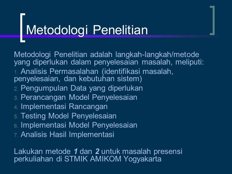 Metodologi Penelitian Metodologi Penelitian adalah langkah-langkah/metode yang diperlukan dalam penyelesaian masalah, meliputi: 1. Analisis Permasalah