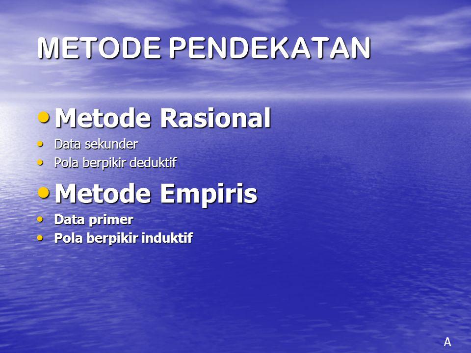 METODE PENDEKATAN Metode Rasional Metode Rasional Data sekunder Data sekunder Pola berpikir deduktif Pola berpikir deduktif Metode Empiris Metode Empiris Data primer Data primer Pola berpikir induktif Pola berpikir induktif A