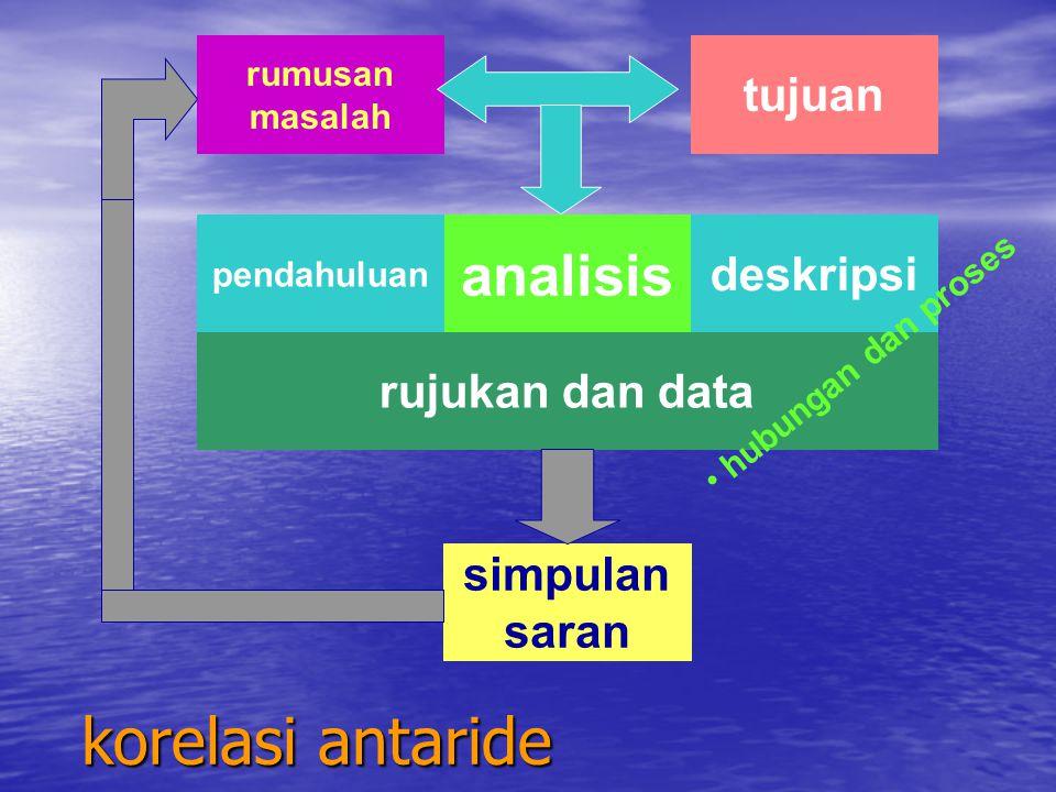 analisis deskripsi pendahuluan rujukan dan data rumusan masalah tujuan simpulan saran korelasi antaride hubungan dan proses
