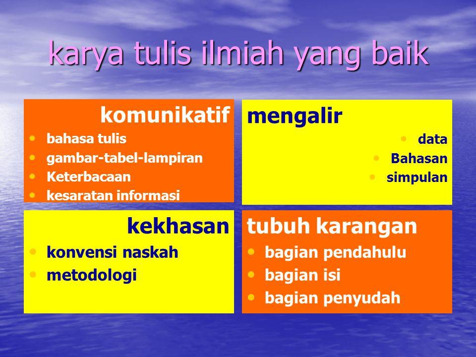 metode bahasa konvensi naskah jenis gagasan karya tulis penulis ILUSTRASI (2)