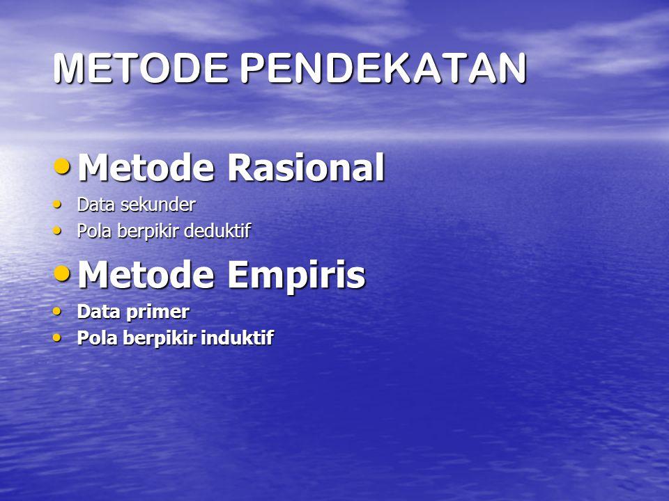 METODE PENDEKATAN Metode Rasional Metode Rasional Data sekunder Data sekunder Pola berpikir deduktif Pola berpikir deduktif Metode Empiris Metode Empiris Data primer Data primer Pola berpikir induktif Pola berpikir induktif